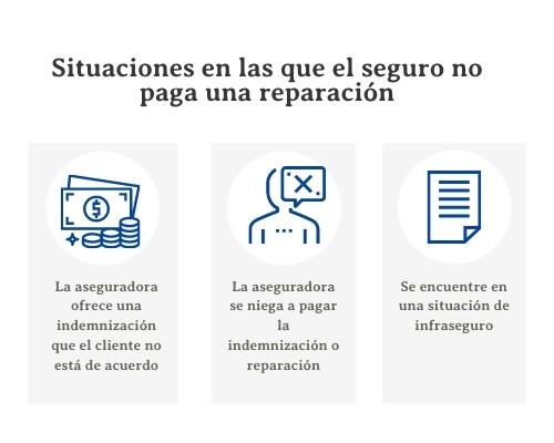 Situaciones en las que el seguro no quiere pagar una reparación