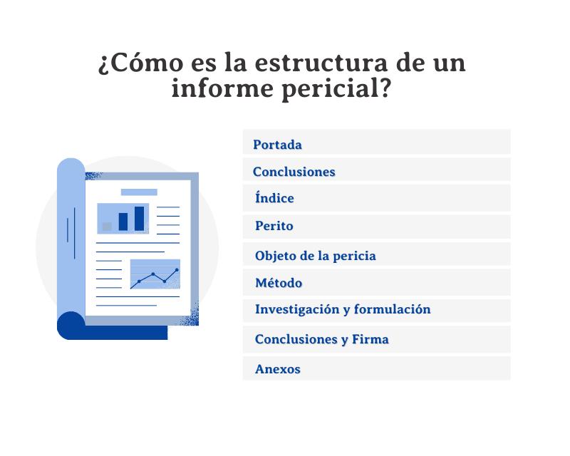 como es la estructura de un informe pericial en barcelona